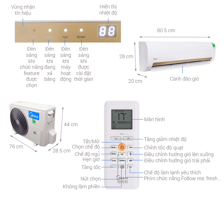 may-lanh-midea-MSMA-10CRN1-1hp