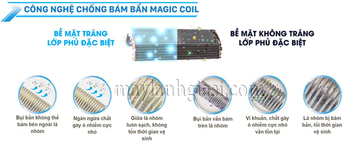 cong-nghe-magic-coil