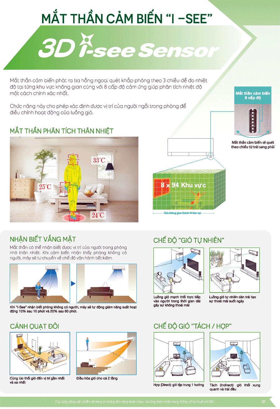 dieu-hoa-mitsubishi-electric