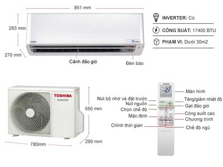 Tại sao máy lạnh không đủ mát khi trời nắng gắt